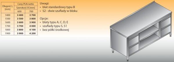 Stół roboczy z dwoma blokami szuflad i szafką otwartą lo 144/s2 - 1400x600