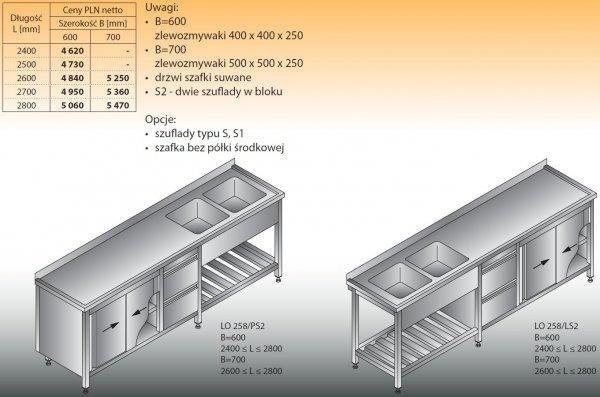 Stół zlewozmywakowy 2-zbiornikowy lo 258/s2 - 2400x600