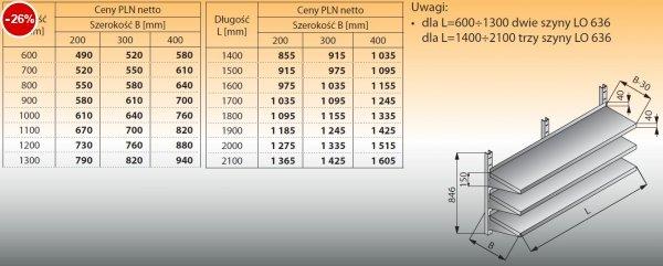 Trzy półki naścienne z szynami lo 633 - 600x200