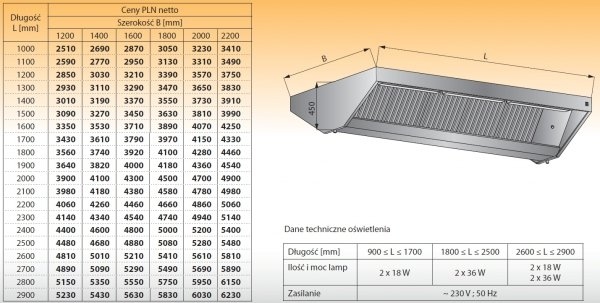 Okap centralny z oświetleniem lo 912 - 2700x1200