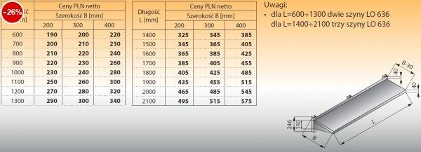 Półka naścienna z szynami lo 631 - 1400x300
