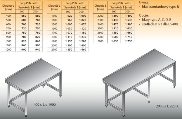 Stół roboczy lo 101 2700/600