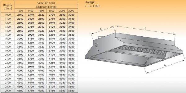 Okap centralny bez oświetlenia lo 911/1 - 1700x1400