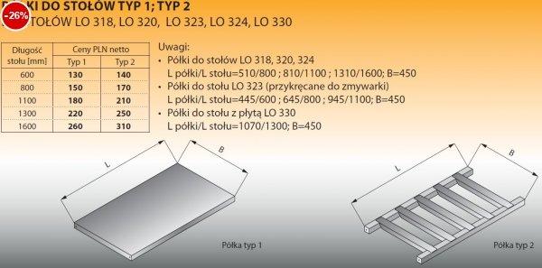 Półki do stołów typ 2/1300 Lozamet