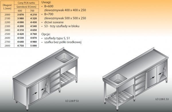 Stół zlewozmywakowy 1-zbiornikowy lo 228/s3 - 2700x600
