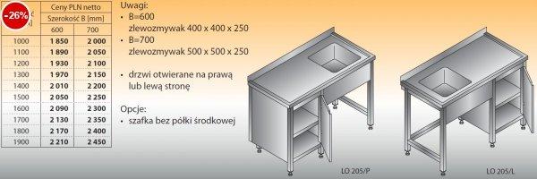 Stół zlewozmywakowy 1-zbiornikowy lo 205 - 1000x600