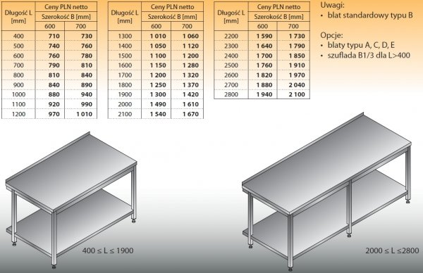Stół roboczy lo 102 500/700