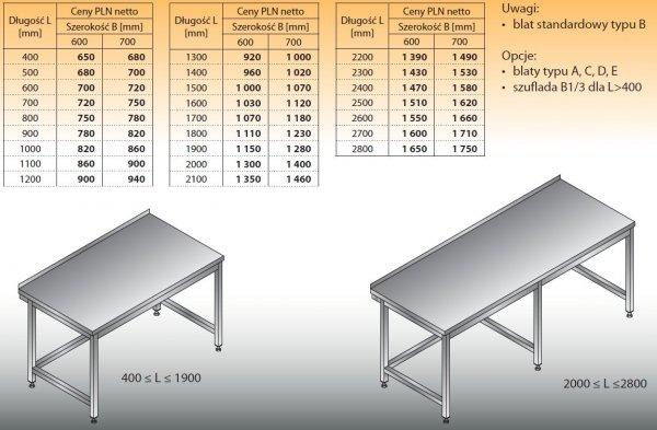 Stół roboczy lo 101 2800/700