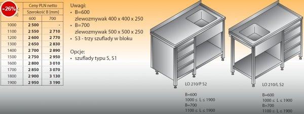 Stół zlewozmywakowy 1-zbiornikowy lo 209/s3 - 1000x600