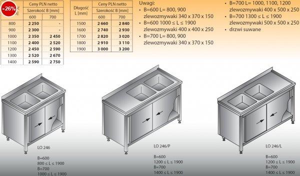 Stół zlewozmywakowy 2-zbiornikowy lo 246 - 800x600