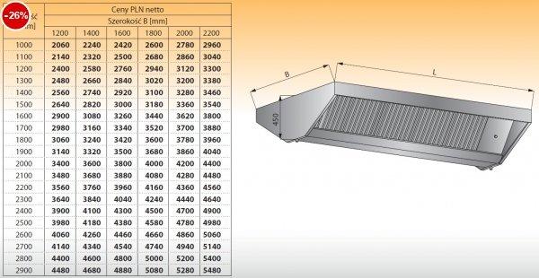 Okap centralny bez oświetlenia lo 912/1 - 1000x1400