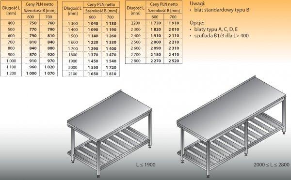 Stół roboczy lo 103 1100/600