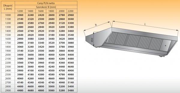 Okap centralny bez oświetlenia lo 912/1 - 2800x1400