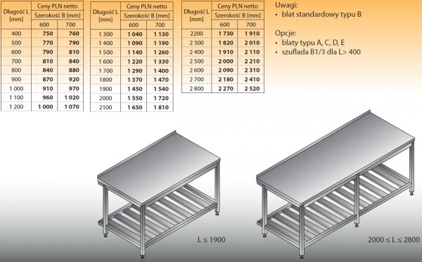 Stół roboczy lo 103 1300/700