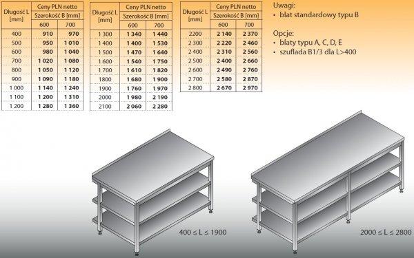 Stół roboczy lo 102/2 2200/700