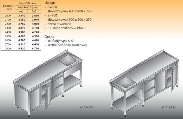 Stół zlewozmywakowy 1-zbiornikowy lo 224/s2 - 2000x600