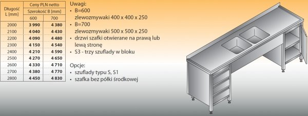 Stół zlewozmywakowy 2-zbiornikowy lo 250/s3 - 2000x600