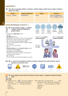 Hurra Po Polsku 1. Podręcznik studenta. Nowa edycja + CD mp3 + filmy + aplikacja