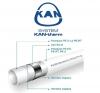 Rura PEX PE-RT/Al/PE-RT 16x2 KAN 200m do podłogówki