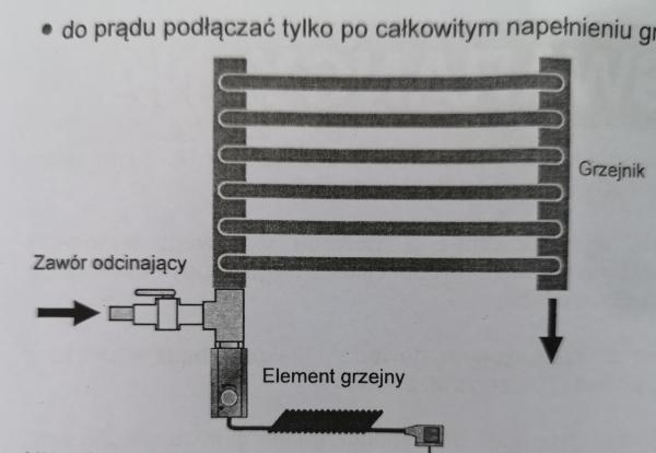 Grzałka grzejnika łazienkowego 1/2 600W