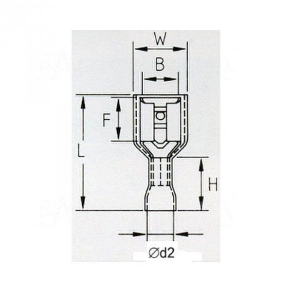 KFIR63x08 Konektor żeński izolowany 100szt