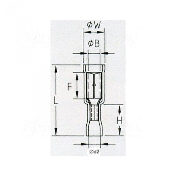 KFOIB4 Konektor okrągły izol. żeński 4mm 100szt