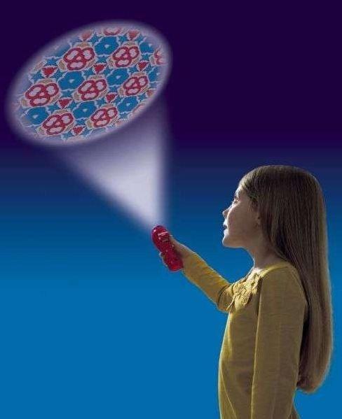 Kalejdoskop projektor