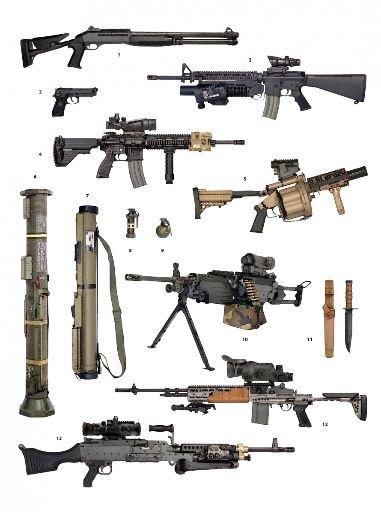 Umundurowanie i wyposażenie jednostek piechoty USMC 2000-2012