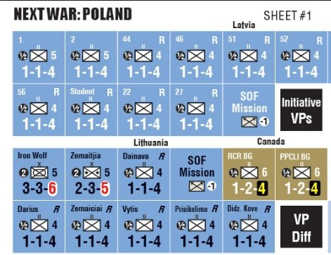 Next War: Poland