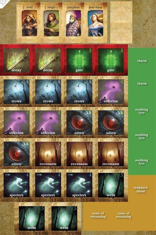 Darkest Night Expansion #2: On Shifting Winds