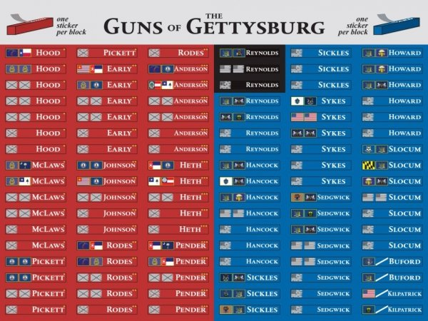 The Guns ofGettysburg