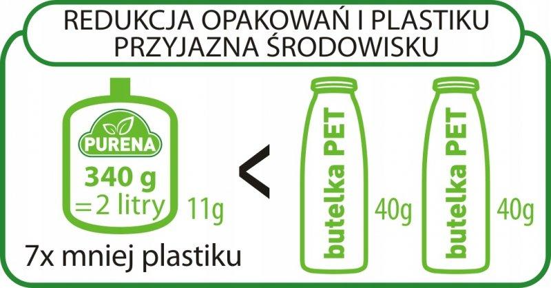 Kompot z owocami leśnymi koncentrat 340 g x 4 szt = 8l PURENA