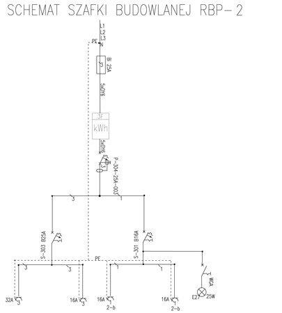 Rozdzielnica Budowlana RBP-2 25/63A Rozdzielnia RB