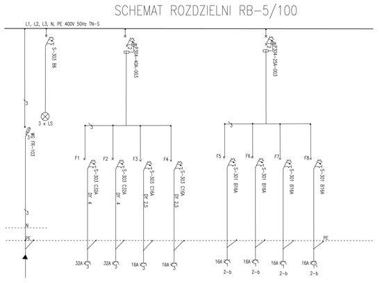 Rozdzielnica Budowlana RB-5 100A Rozdzielnia R-B