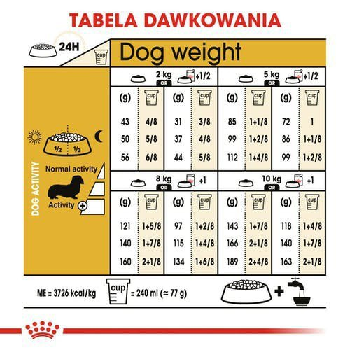 Royal Canin Dachshund Adult 85g