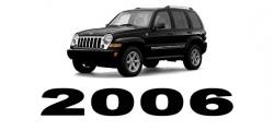 Specyfikacja Jeep Cherokee 2006