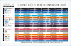 Stroiki do klarnetu B/A Marca Student Select Series Primo