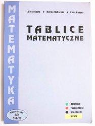MATEMATYKA. TABLICE MATEMATYCZNE - Alicja Cewe 2002