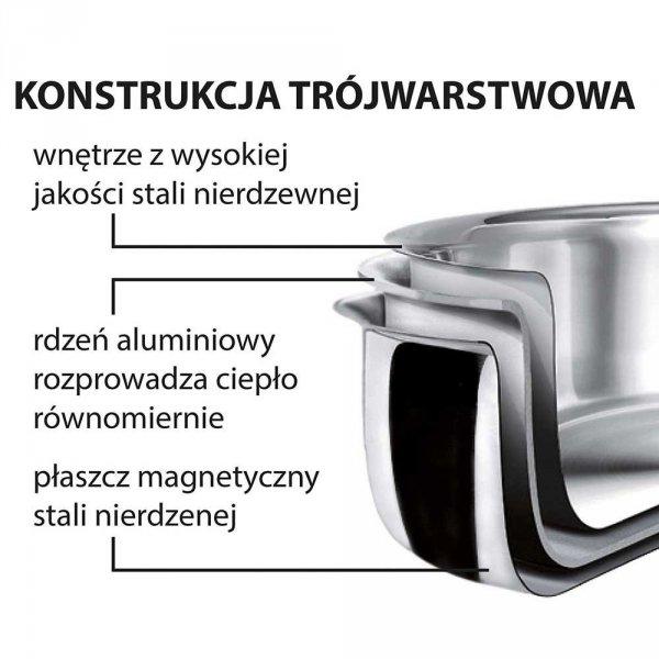 Rondel trzywarstwowy d 160 mm bez pokrywki