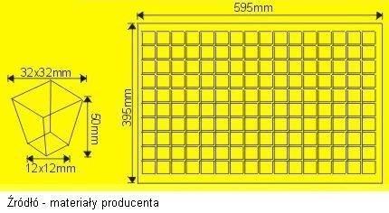 Wielodoniczka DP 32/160/G