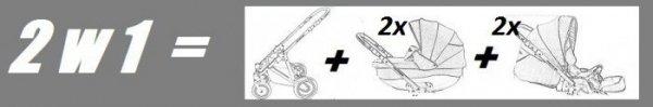 2018 BEBETTO42  wózek wielofunkcyjny (2 gondole+ 2 spacerówki) +EXTRA DODATKI zestaw xxxl