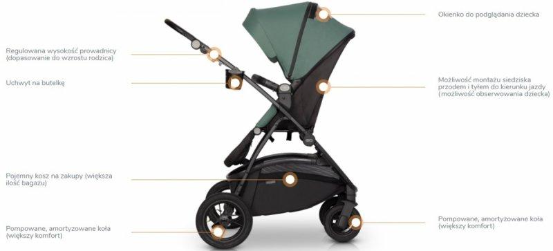 OPTIMO AIR 2021 spacerówka, koła pompowane, przekladane siedzisko , do 22 kg wagi dziecka , 4 KOLORY