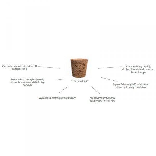 Smart Soil to inteligentna gleba ze składnikami mineralnymi