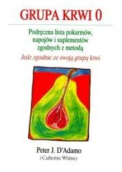 Grupa Krwi 0 Jedz Zgodnie Ze Swoją Grupą Krwi