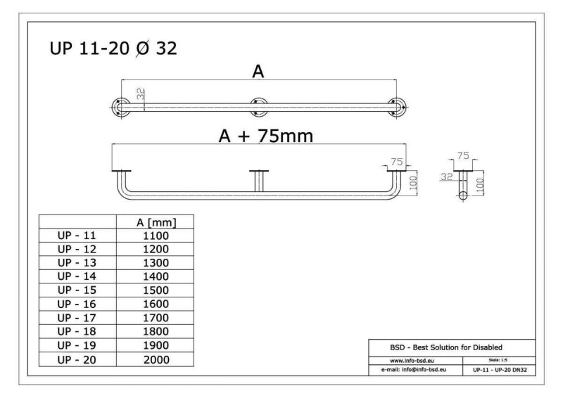 Handlauf für barrierefreies Bad 150 cm weiß ⌀ 32 mm mit Abdeckrosetten