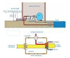 Pompa ciepła Hydro Pro 13