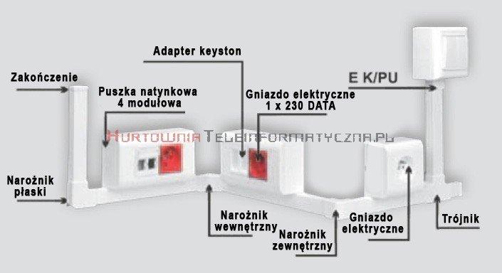 EMITER Narożnik płaski do kanału / koryta LS 35x18 biały