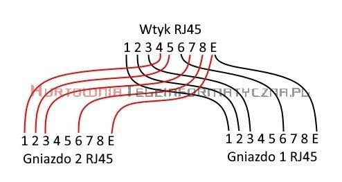 Rozdzielacz portu RJ45 ekranowany 2xLAN 10/100