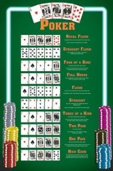 Poker hands - plakat