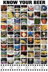 Know Your Beer - plakat